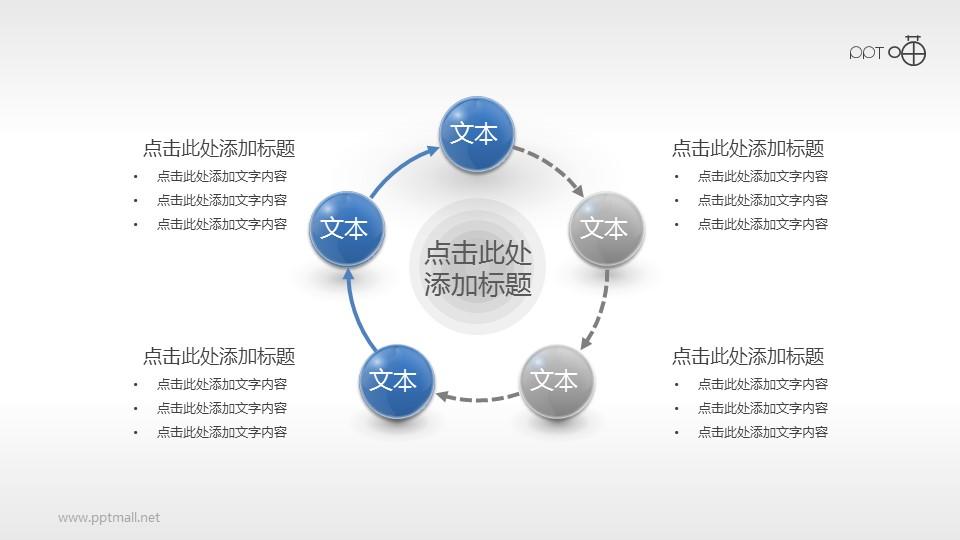 5部分并列循环关系PPT素材