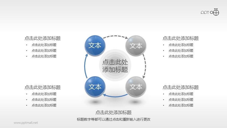 4部分并列关系顺指针旋转循环图PPT模板