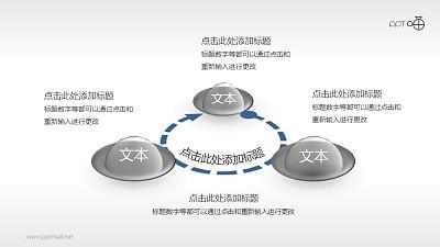 3部分循环递进关系PPT素材下载
