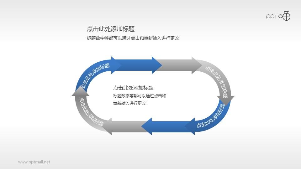 4部分椭圆形顺时针循环PPT模板