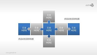 多层级总分关系PPT逻辑图模板