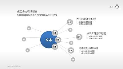 圆形总分关系商务PPT素材