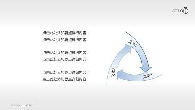 万能的三角循环图PPT模版