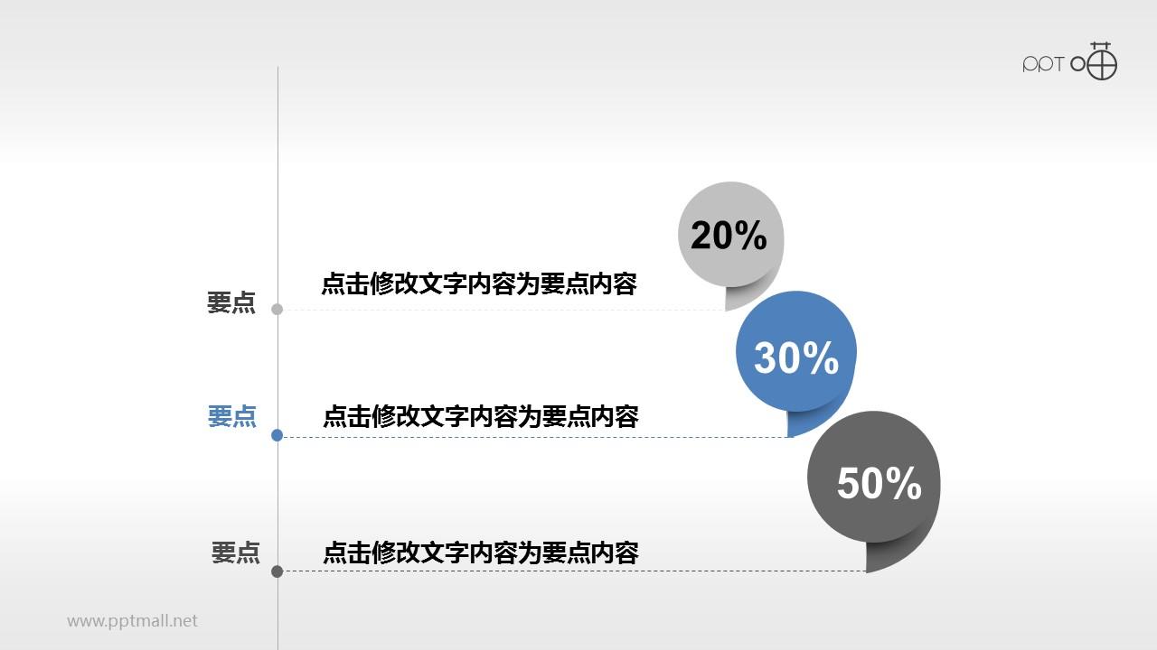 带有百分比的要点呈现PPT模版下载