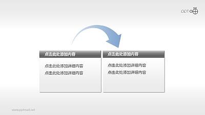2个有因果递进关系的项目PPT素材