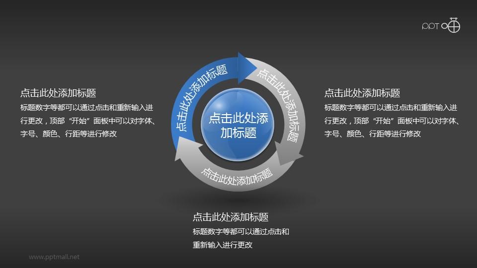 3部分循环结构PPT模板