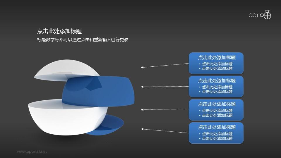 切割球体的4部分并列关系PPT模板