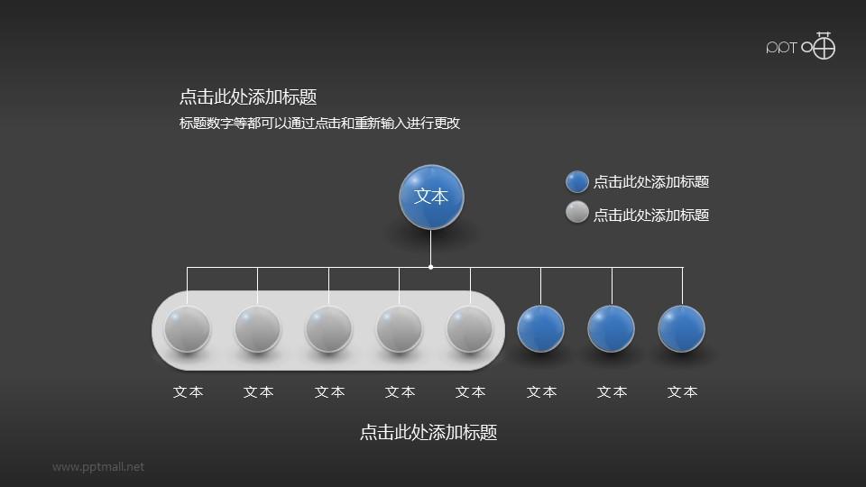 3D立体小球总分关系图表PPT素材