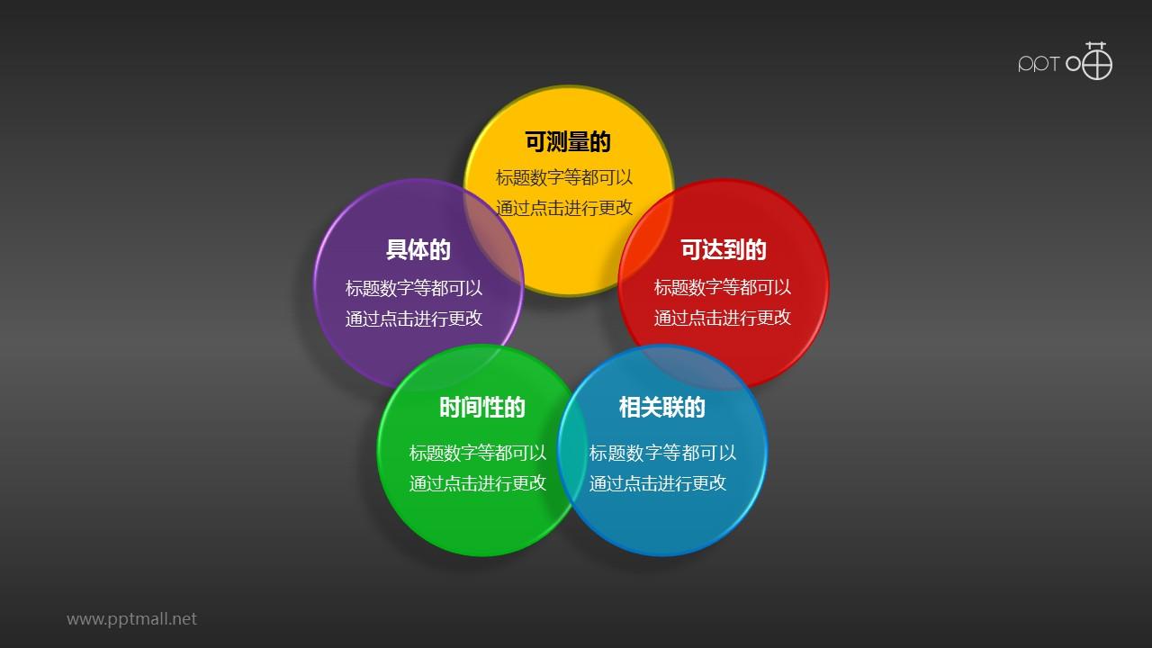SMART原则(系列-01)PPT模板下载