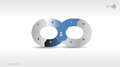 双环铁索递进/对比关系PPT素材