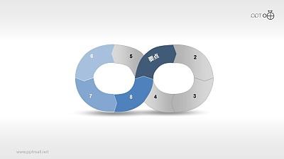 双环铁链循环关系PPT素材下载