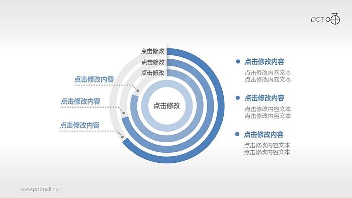 三层环形PPT图表下载_幻灯片预览图1