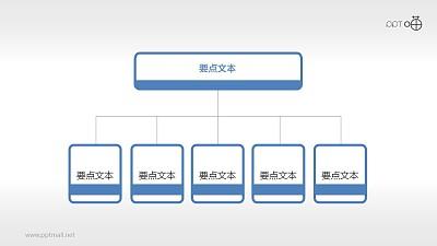 扁平化五部分总分关系PPT下载