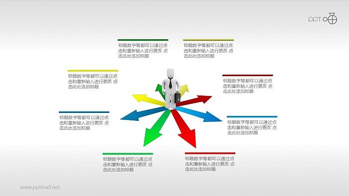 职业选择PPT模板下载