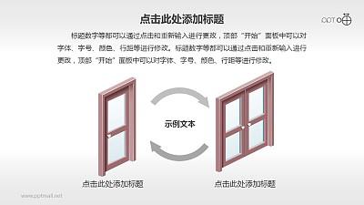 单开门与双开门对比分析PPT素材
