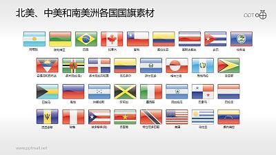 北美、中美和南美33国国旗PPT素材