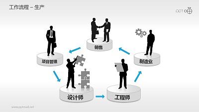 工作流程–生产PPT素材
