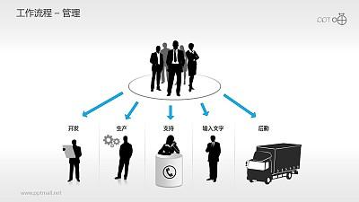 工作流程—管理PPT素材