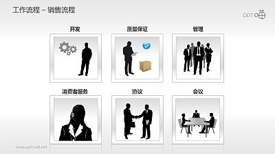 工作流程—销售流程PPT素材