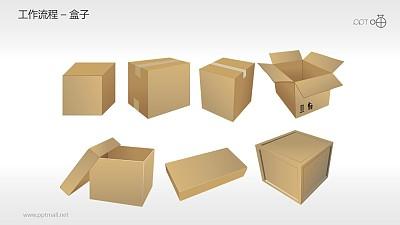 工作流程—盒子PPT素材