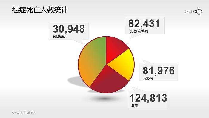 统计数据PPT模板下载