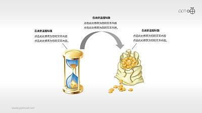 工作效益—时间投入与财富收益