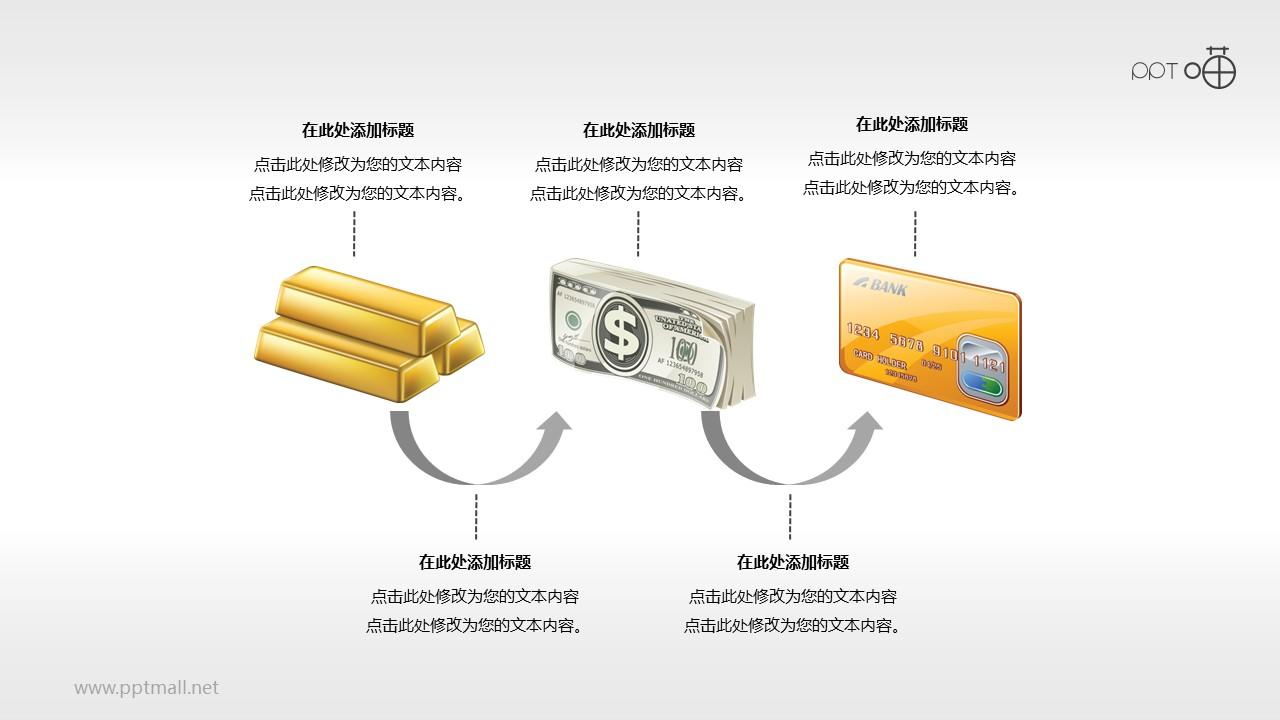 资金流动/资本形态变化的PPT素材