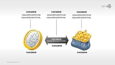 货币兑换/经济流通的PPT素材