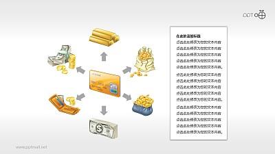 银行业务范围/资金流向的PPT素材