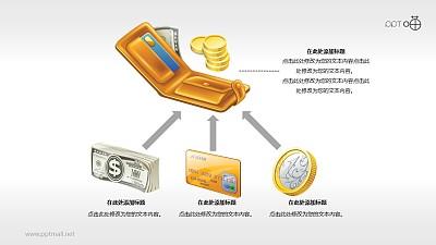 个人理财/收入来源的PPT素材