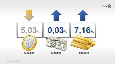 资金货币升值/贬值的PPT素材