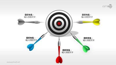 目标方向与市场定位的并列关系PPT素材