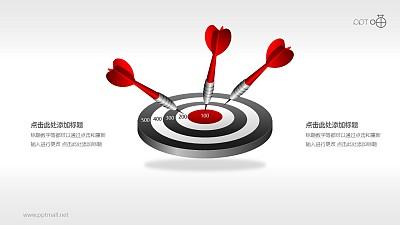 目标市场—飞镖和靶子PPT素材(三)
