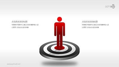 目标市场—占领市场高地的PPT素材
