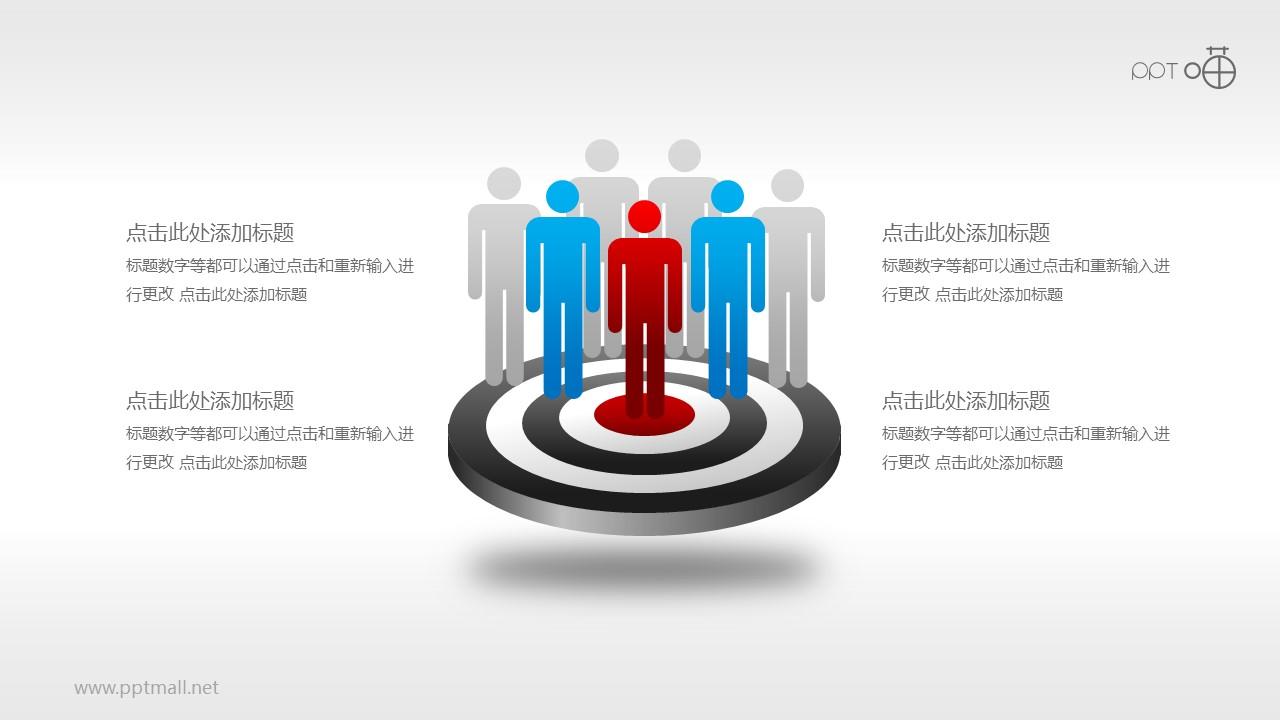 目标市场—团队与市场的PPT素材