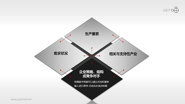企业战略PPT模板下载