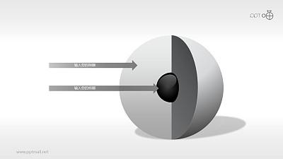 3D立体核心图(系列-09)PPT素材