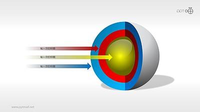 3D立体核心图(系列-11)PPT素材