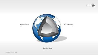 地球结构剖面图(系列-02)PPT素材