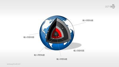 地球结构剖面图(系列-04)PPT素材