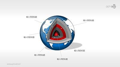 地球结构剖面图(系列-05)PPT素材