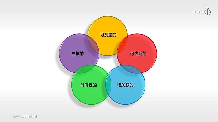 绩效管理PPT模板下载