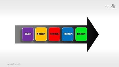 SMART原则(系列-03)PPT模板下载