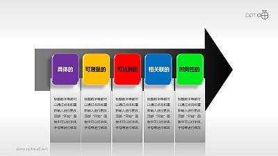 SMART原则(系列-04)PPT模板下载