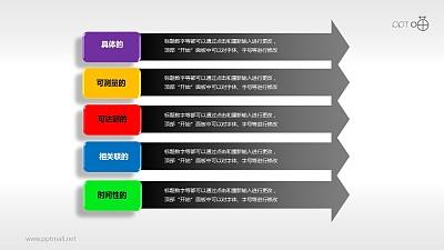 SMART原则(系列-05)PPT模板下载