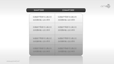 SMART原则(系列-08)PPT模板下载