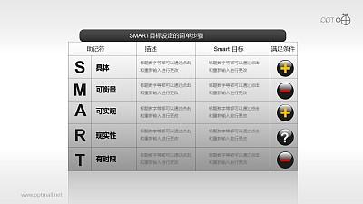 SMART原则(系列-09)PPT模板下载