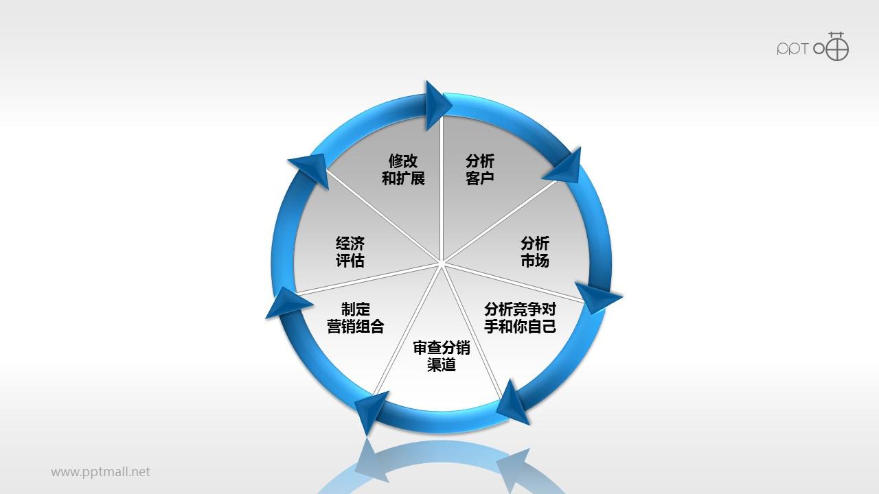 市场策略PPT模板下载