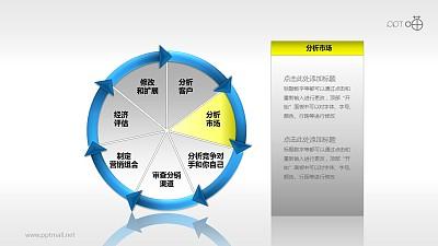 市场策略——分析市场PPT模板下载
