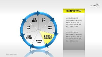 市场策略——分析竞争对手与自己PPT模板下载